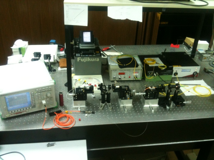 The optical fiber and bragg grating testing set-up